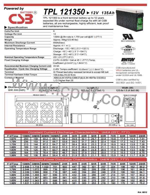 TPL121350