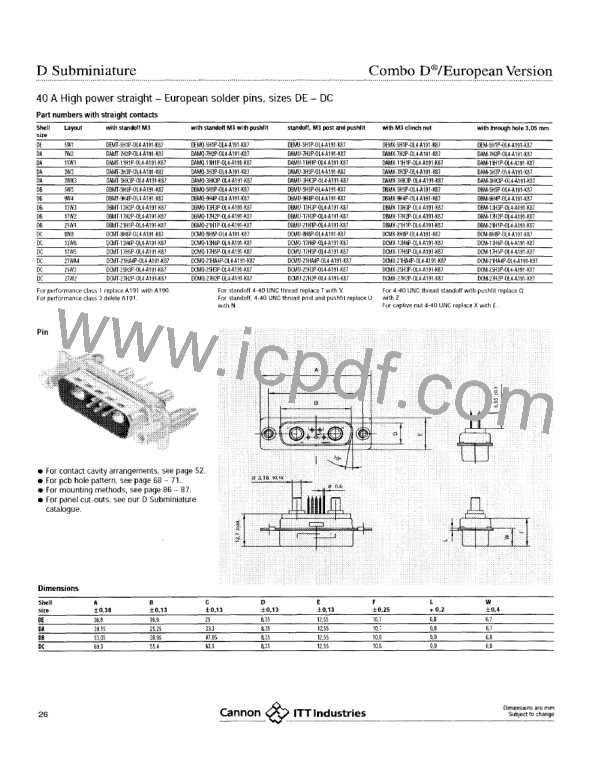 DCM-13H6P-OL4-K87
