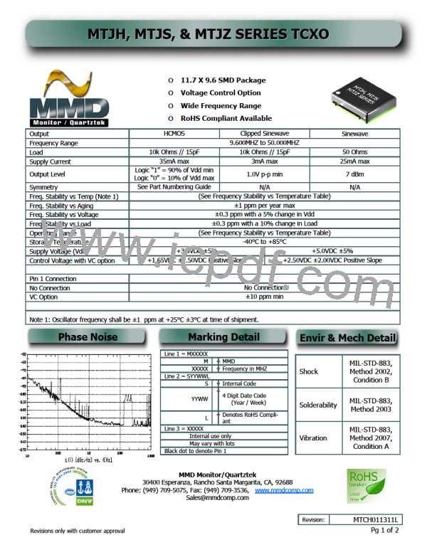 MTJSB330G-50.000MHZ