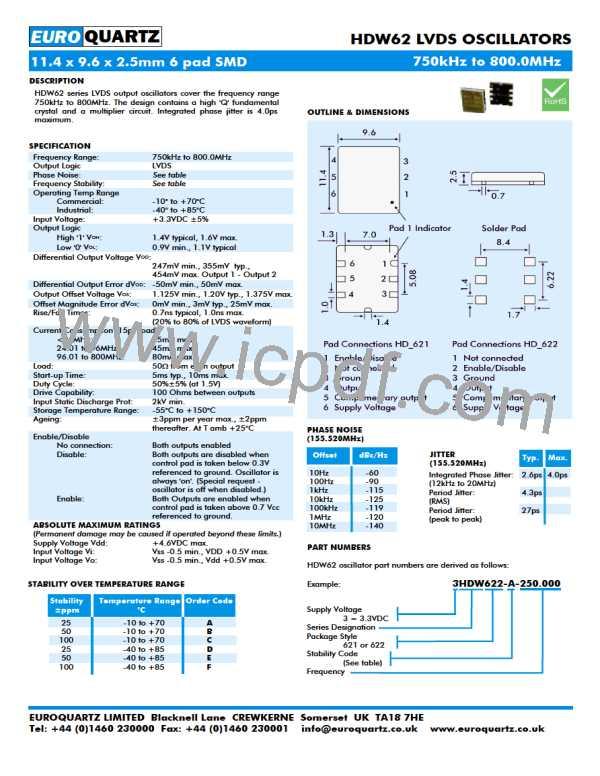 3HDW622-C-0.750