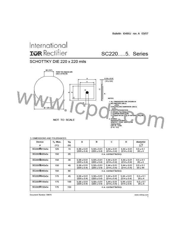 SC220R015A5F